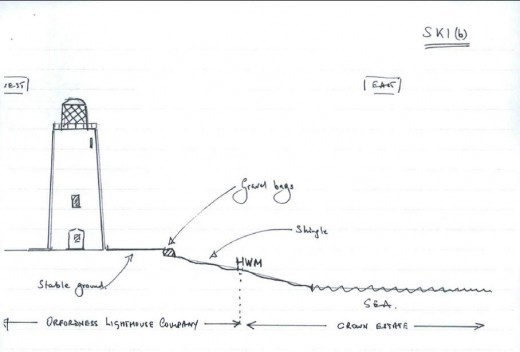 A sketch showing plans to shore up the lighthouse